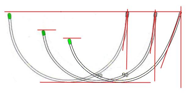 Différences de formes et de longueurs entre armatures de même taille