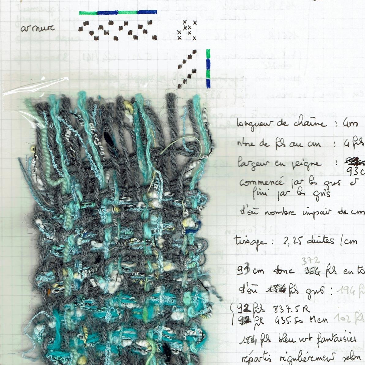 schéma et calculs